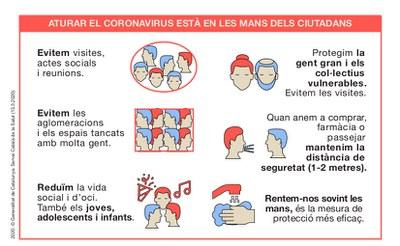 Informació de la Generalitat sobre el coronavirus 13/03/2020